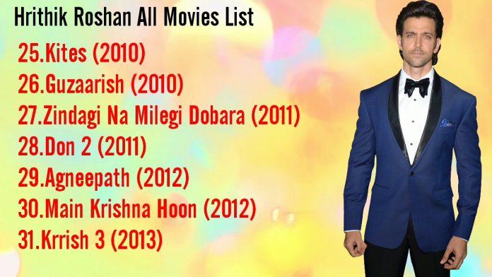 Hrithik roshan all movie list